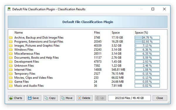 DiskSavvy File Classification Results